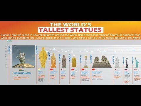 World's Tallest Statue of Chhatrapati...