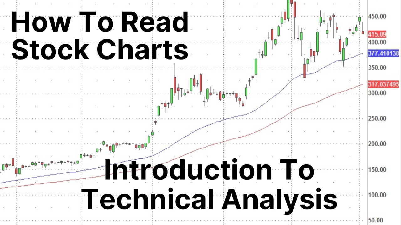 Introduction To Technical Analysis - Stock Chart Reading For Beginners