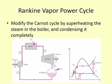 ENGR 219 - Lecture 24 (Thermo I) - Rankine Vapor Power Cycles