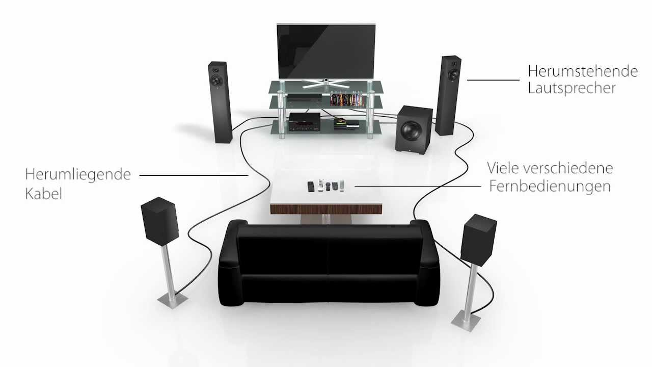 spectral audio m bel markenversprechen youtube. Black Bedroom Furniture Sets. Home Design Ideas