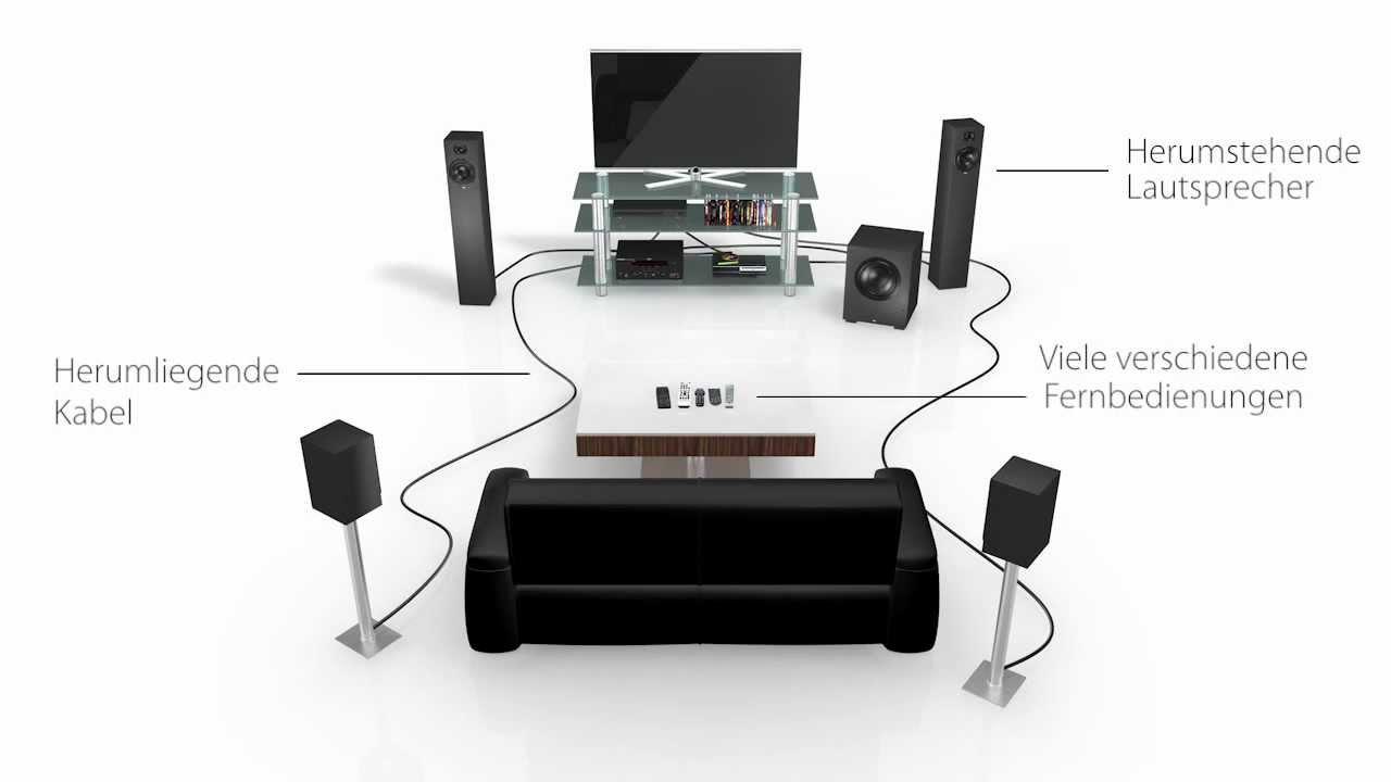spectral audio m bel markenversprechen youtube. Black Bedroom Furniture Sets. Home Design Ideas