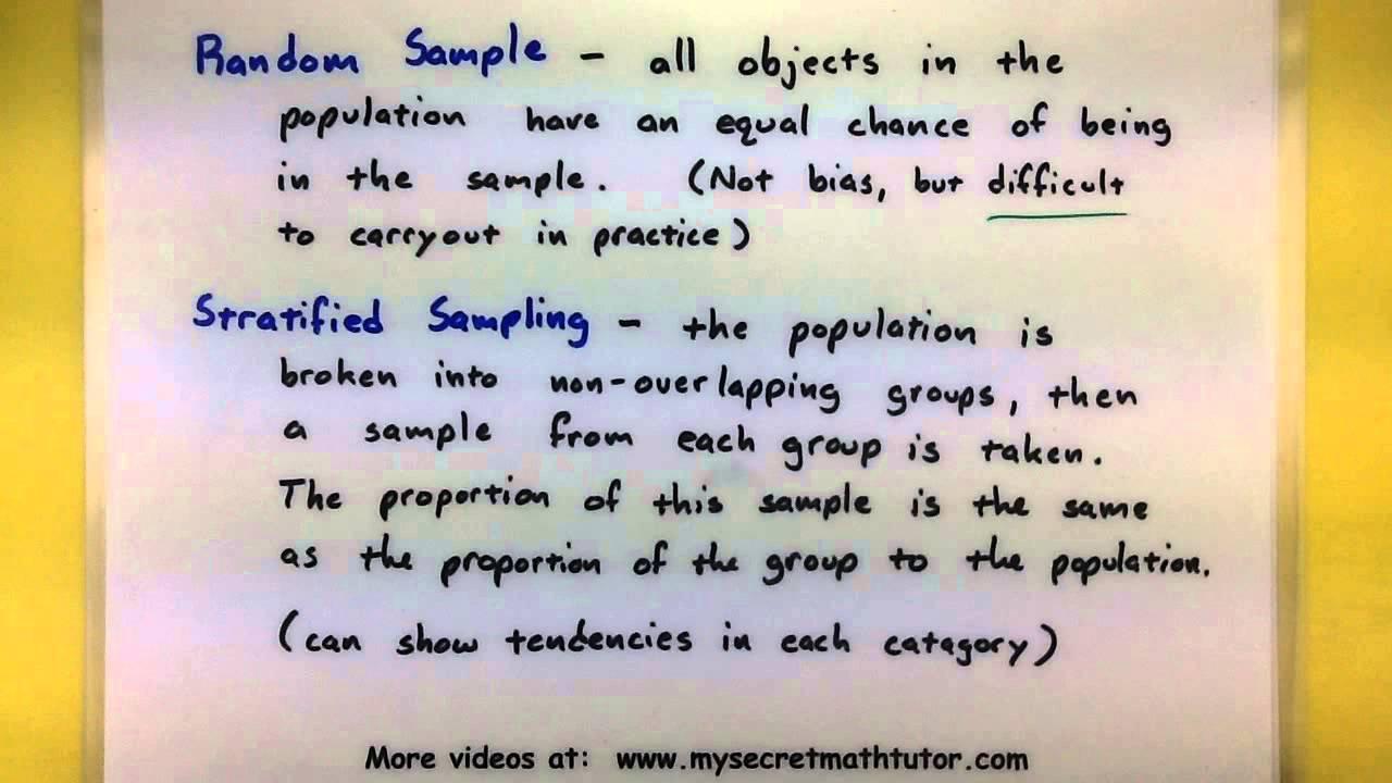 types of sampling