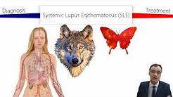 Systemic Lupus Erythematosus (SLE)