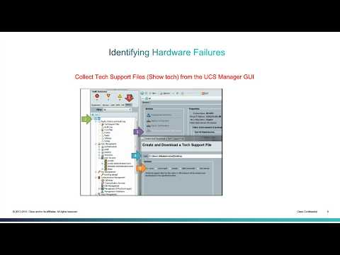 Tech Tuesday - Cisco UCS Sys Admin Best Practices