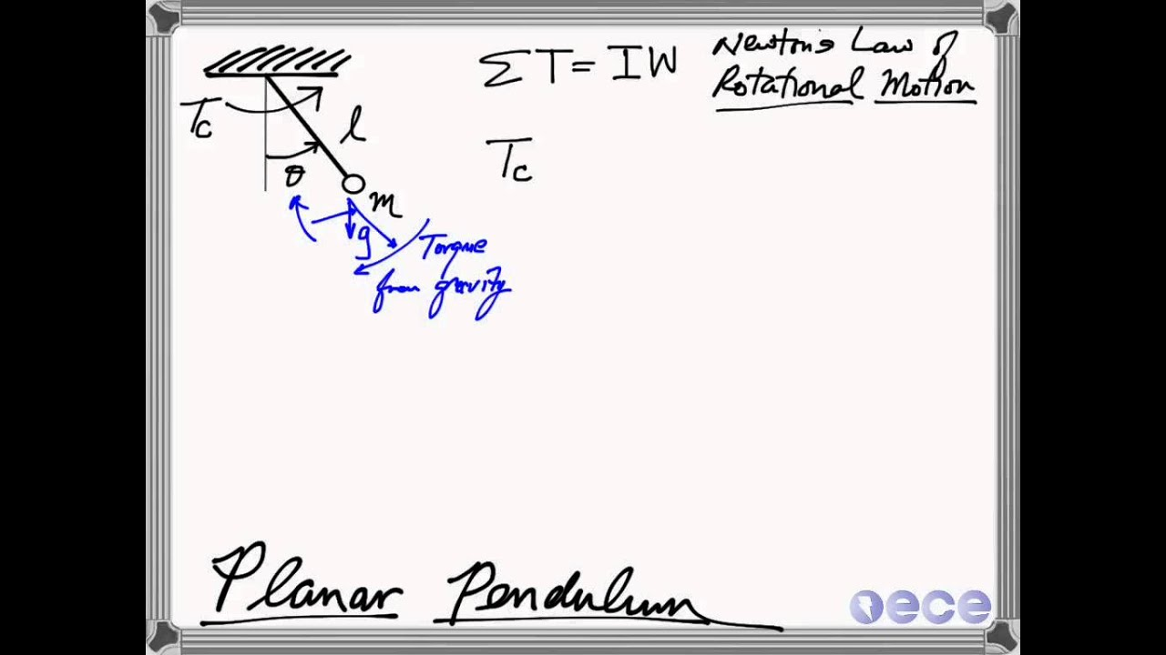 Planar Pendulum Free Body Diagram Youtube Draw Freebody Diagrams For Each Of The Two Blocks Andthepulley