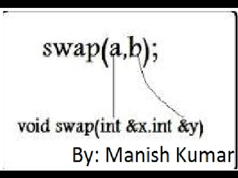 call by reference and program to swap two integer using call by reference method-47
