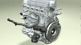 piece et fonctionnement moteur thermique