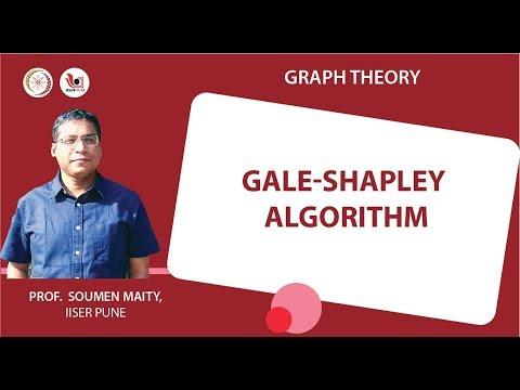 Gale-Shapley Algorithm