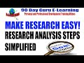 Make Research Easy: Research Analysis Steps Simplified
