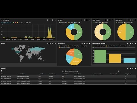 Security Onion with Elasticsearch, Logstash, and Kibana (ELK)
