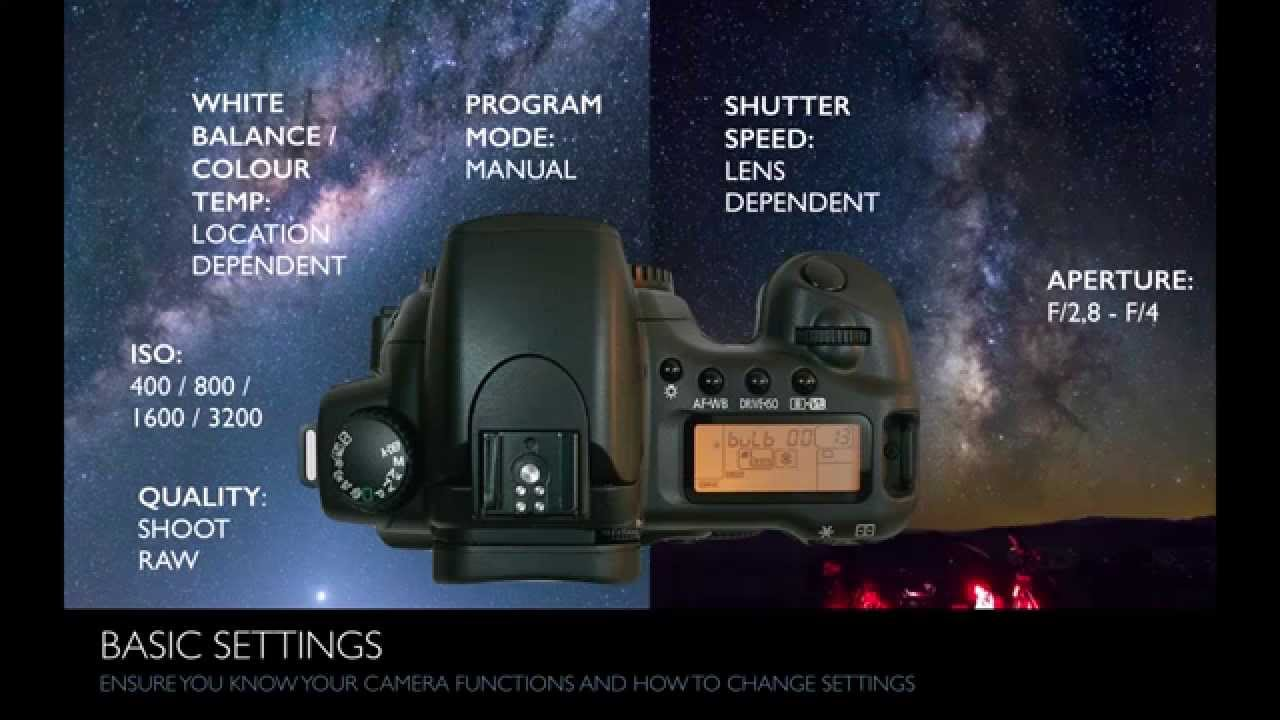 Capturing the Cosmos - Beginner DSLR Night Sky Photography by  PhotographingSpace com