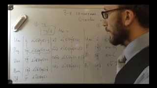 Древнегреческий язык. 3 склонение существительных. Основы на i, u