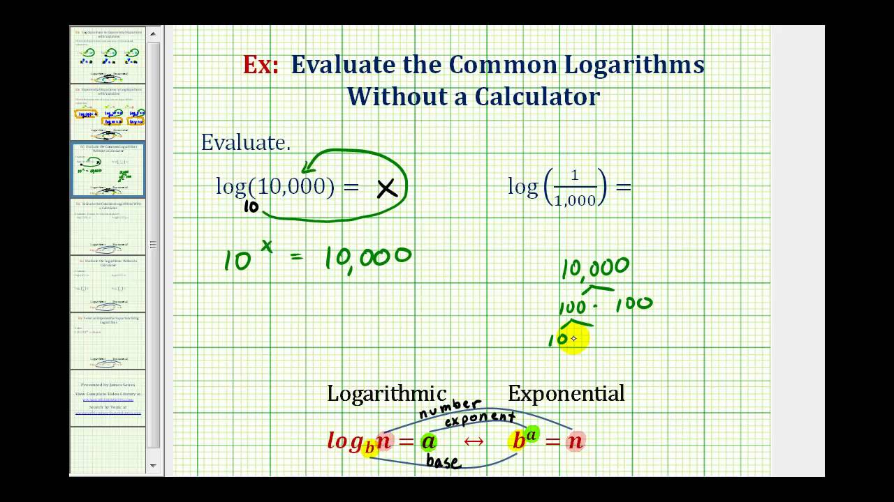 How To Graph Natural Log Equations Without A Calculator