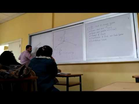 Moment of force about point and line (3-D)