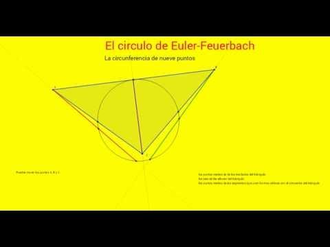 El circulo de Euler Feuerbach