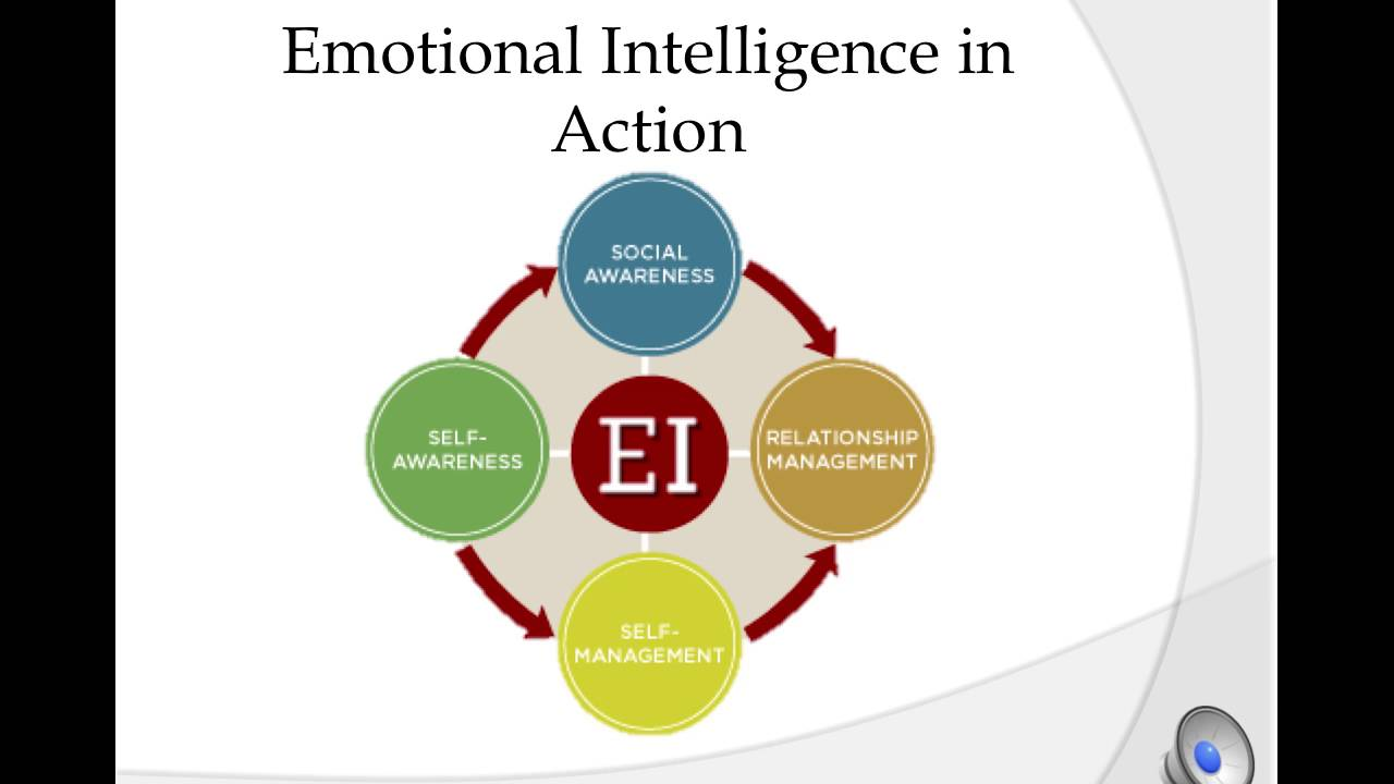 emotional intelligence essay emotional intelligence emotional  emotional intelligence emotional intelligence emotional intelligence essay
