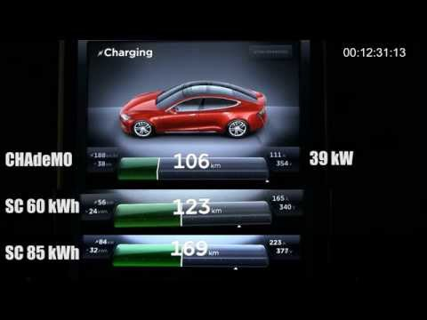 Tesla Model S charging on CHAdeMO vs supercharger