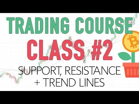 Technical Analysis Basics Class #2 - Support, resistance & trend lines