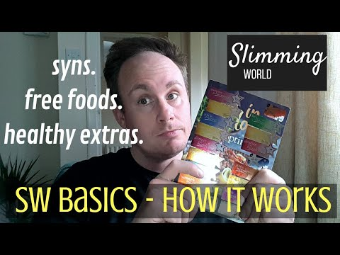 SW BASICS HOW IT WORKS / Syns, Free foods, Healthy Extras / Slimming World