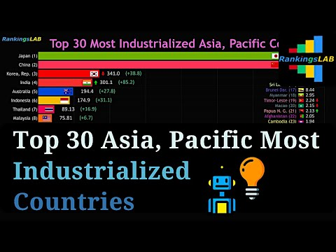 Top 30 Most Industrialized Asia, Pacific Countries (1960-2018) [4K]