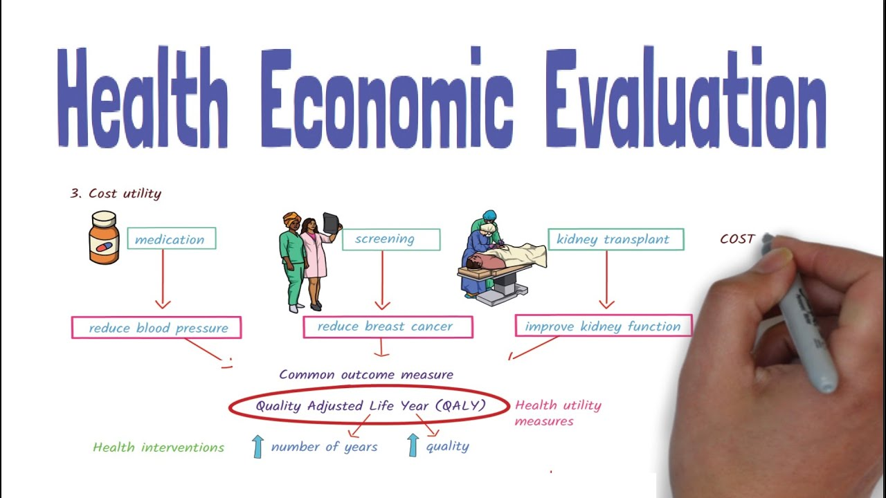Health Economic Evaluation - simplified!