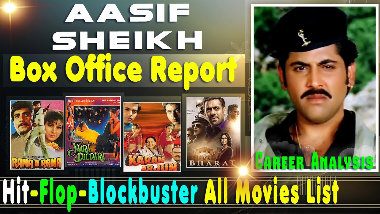 Download Lost Hero Aasif Sheikh Hit and Flop Blockbuster All Movies List with Box Office Collection Analysis