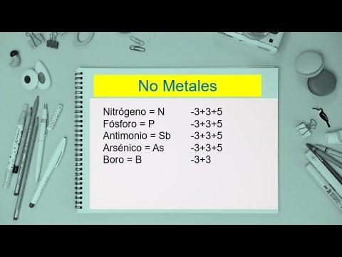 Tabla de valencia de los no metales nmeros de oxidacin facil de tabla de valencia de los no metales nmeros de oxidacin facil de memorizar urtaz Image collections