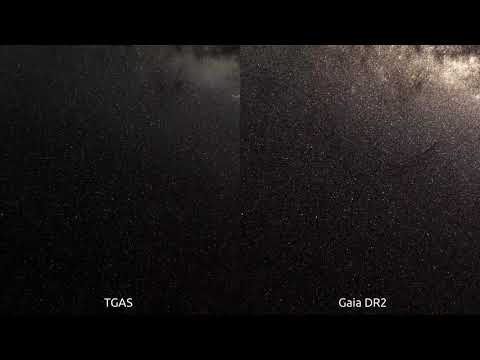 A comparison between the first two Gaia catalogues