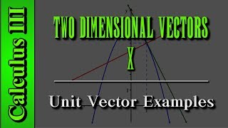 Calculus III: Two Dimensional Vectors (Level 10 of 13)   Unit Vector Examples