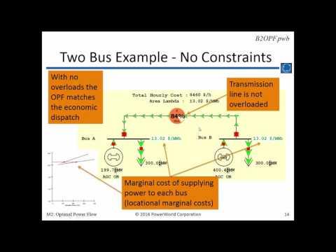 Training M2: Optimal Power Flow - YouTube