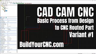 CNC Routing Process (CAD, CAM and CNC Control) Variant 1: CAMBAM to Mach3 and CNC Routing