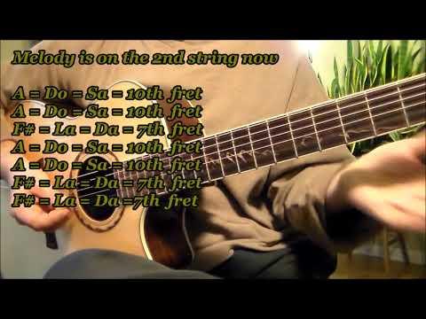 """Baitikochi Chuste"" Guitar Tutorial with Sheet Music and Guitar Tabs"