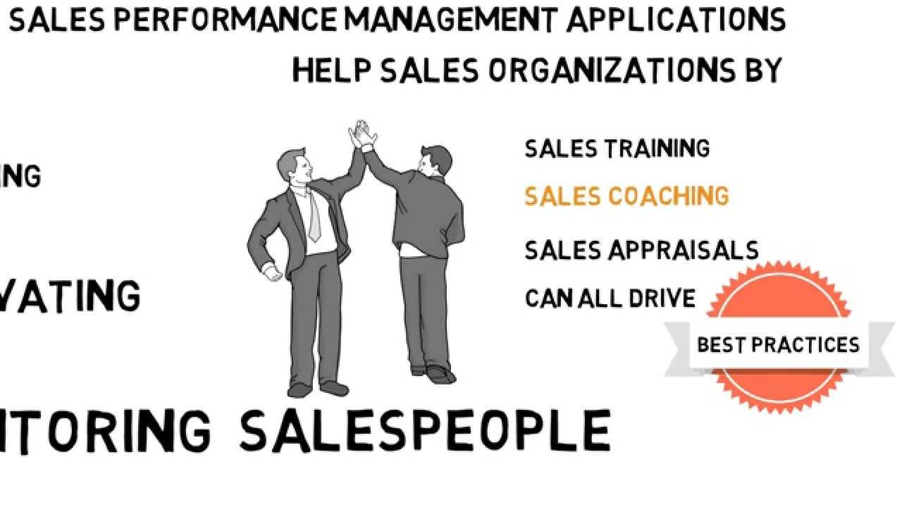 Sales Performance Management Sales Coaching Youtube