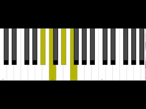 F7sus4 Piano Chord Inversions Youtube