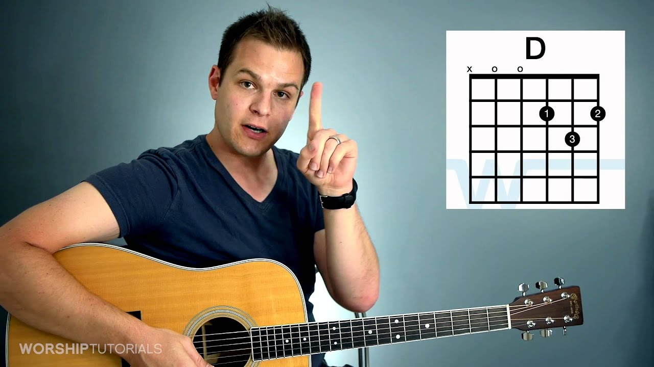 Guitar Lesson How To Play Your First Chord Youtube