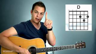 Download Guitar Lesson - How To Play Your First Chord Mp3 and Videos