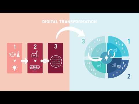 The sharing economy of innovation