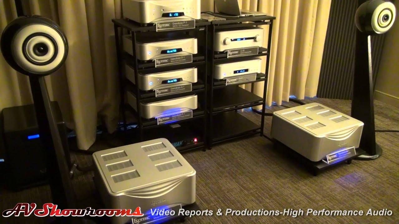 Best High End Loudspeakers