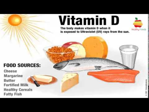 Study: Vitamin D deficiency found in over 80% of COVID-19 patients Hqdefault