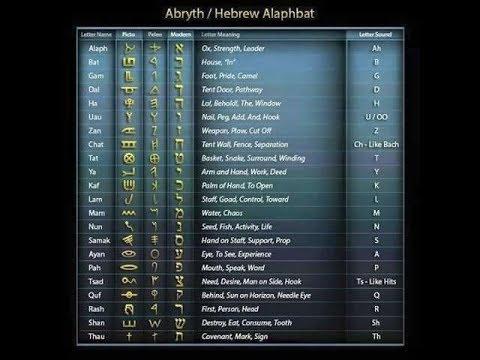 Zphynyah BnYahshua: Pictographic Language Of Paleo-Hebrew