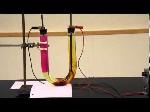 how to make saturated potassium iodide ki solution