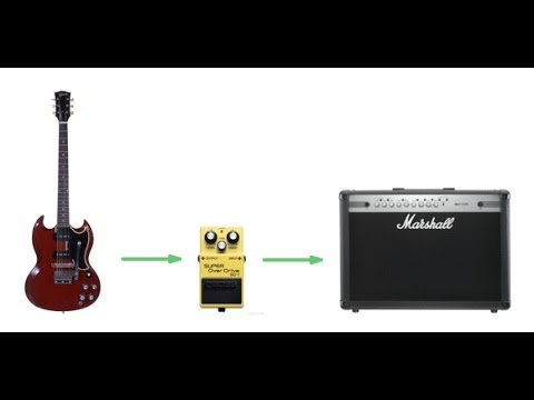 how to connect a distortion pedal to your guitar and amp youtube. Black Bedroom Furniture Sets. Home Design Ideas