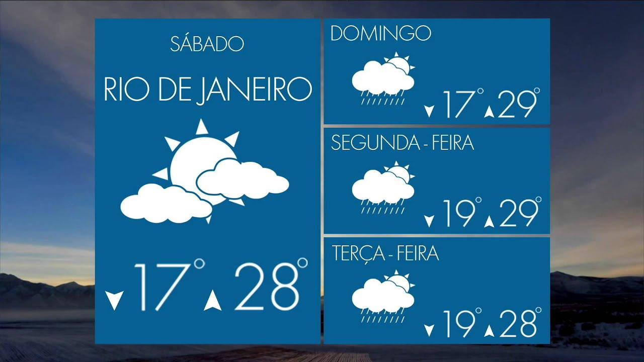 Sudeste Previsão Do Tempo Domingo Com Chuva Em Parte De