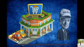 An Overview & History of Walmart