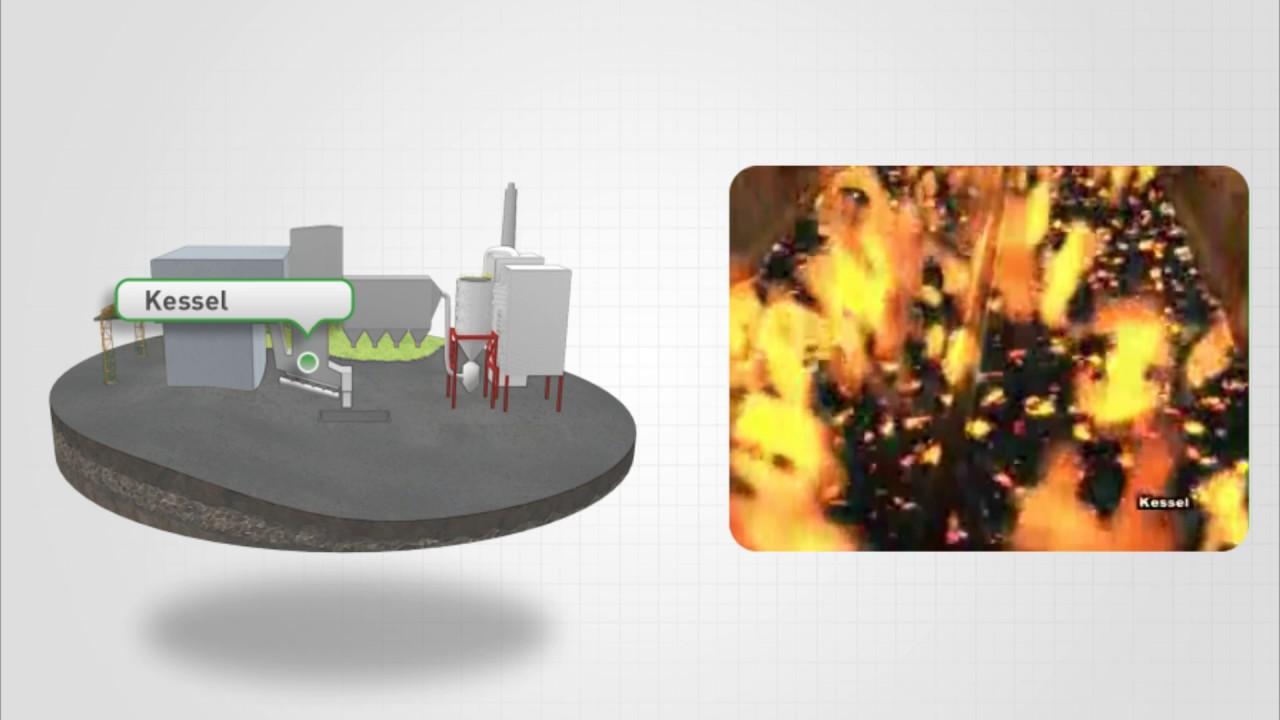 Virtuelle Besichtigung der Müllverbrennungsanlage - YouTube