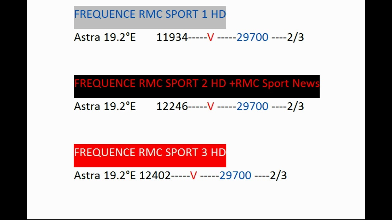 Frequence Rmc Sport 1 2 3hd Sur Astra 19 2e Youtube