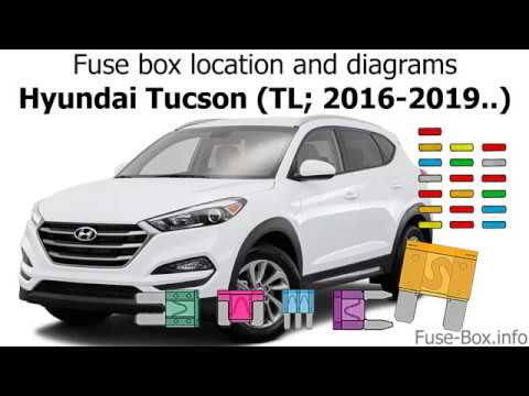 fuse box location and diagrams hyundai tucson (tl; 2016 2019 ) 2013 mazda cx 5 fuse box diagram hyundai tucson >> fuses maintenance