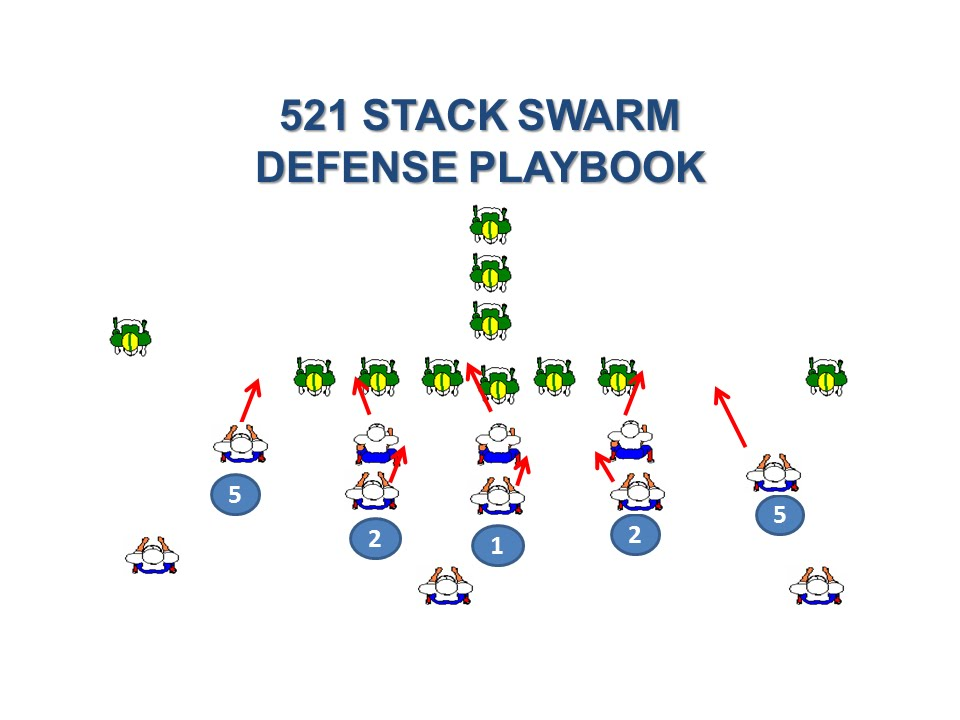 5225 Stack Swarm Defense Coaches Clinic Com