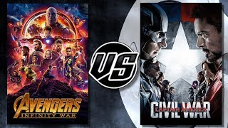 Avengers Infinity War VS Civil War