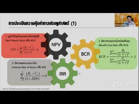 4.กรอบเเนวคิดการประเมินทฤษฎี เครื่องมือทางเศรษฐศาสตร์สำหรับการประเมินผลกระทบจากงานวิจัย